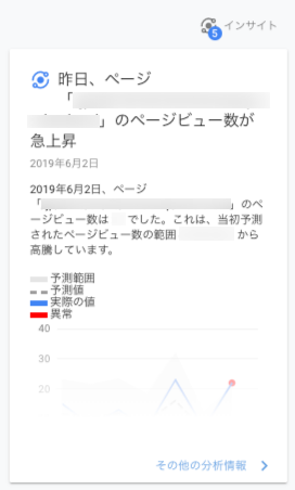 google_analytics_insight