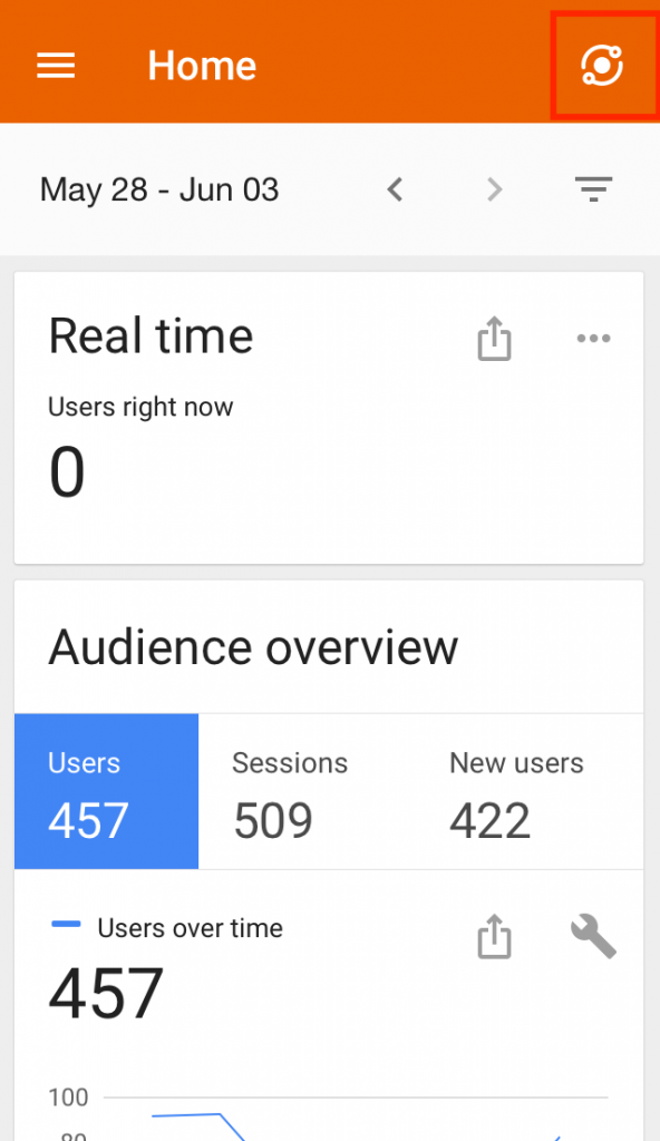 google_analytics_intelligence_cap1